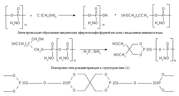 Механизм 2