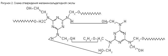 Механизм 5